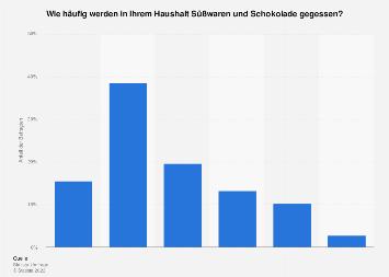 Umfrage zur Konsumhäufigkeit von Schokolade in Deutschland 2017