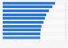 Beliebteste Vornamen für Jungen in Deutschland 2014