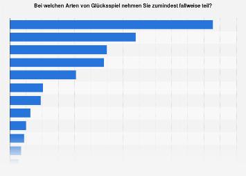 Sportwetten auszahlung deutschland