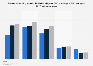 average mortgage interest rates in the uk 2018 statistic