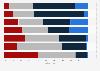 Umfrage zum publizistischen Angebot in der Schweiz 2015