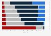 Umfrage zur Entwicklung der Presse in der Schweiz 2015