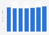 Exportanteil an der Produktion von Papier und Karton in der Schweiz bis 2016
