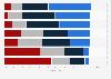 Beliebte Leseorte der Wiener Bevölkerung im Jahr 2015