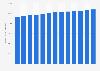 Anzahl der bei der Suva versicherten Unternehmen bis 2016
