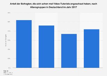 Anteil der Nutzer von Video-Tutorials nach Altersgruppen in Deutschland 2017