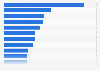 Leading consumer magazines in Turkey 2014, by circulation