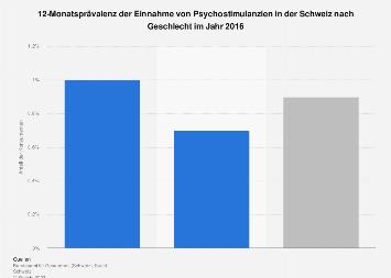Einnahme von Psychostimulanzien in der Schweiz nach Geschlecht 2016