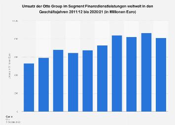 Umsatz der Otto Group im Segment Finanzdienstleistungen weltweit bis 2018