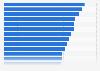 Umfrage zu den größten Sorgen in der Schweiz 2015