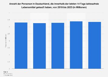 Umfrage in Deutschland zum Konsum laktosefreier Lebensmittel bis 2018