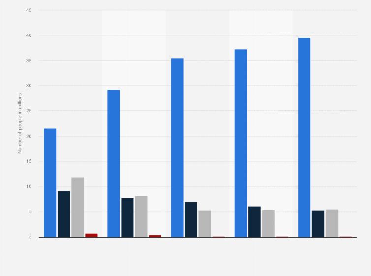 online shopping internet usage in germany 2010 2014 statistic. Black Bedroom Furniture Sets. Home Design Ideas