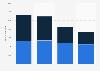 Beschäftigtenzahl an Bord von Schiffen unter deutscher Flagge bis 2014