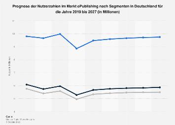 Prognose der Nutzer im Markt für E-Publishing in Deutschland bis 2022