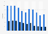 Anteil der Schweiz am Umsatz der internationalen Marktforschung bis 2017