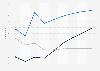 Prognose der Nutzerzahlen im Markt ePublishing nach Segmenten in Japan 2017-2023