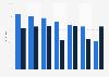 Umfrage zur Qualität des Radioangebots in der Schweiz 2014