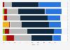 Zufriedenheit Schweizer Jugendlicher in verschiedenen Lebensbereichen 2014