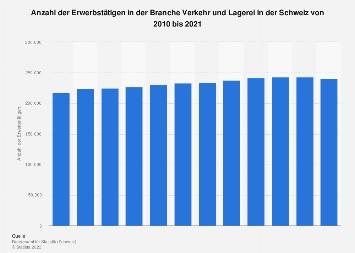 Erwerbstätige in der Branche Verkehr und Lagerei in der Schweiz bis 2017