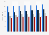 Monatsbruttolohn im Dienstleistungssektor Schweiz nach Hierarchiestufe bis 2016