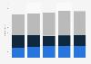 Stationäre und mobile Geschwindigkeitsmesssysteme in der Schweiz bis 2014