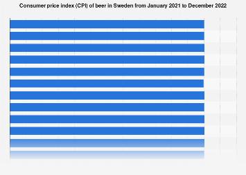 Beer consumer price index (CPI) monthly in Sweden 2017-2018