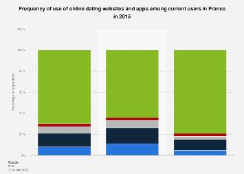 Hinge: Dating & Relationships i App Store