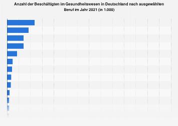 Beschäftigte im deutschen Gesundheitswesen nach Arbeitsbereich 2016