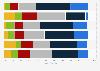 Consumer trust in energy organisations in the United Kingdom (UK) 2014