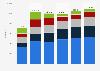 Anzahl produzierter Pkw mit Dieselmotor in Deutschland nach Herstellern bis 2015