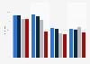 Umfrage unter Schweizer Primarschülern zu Erfahrungen mit Fernsehinhalten 2015
