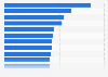 Umfrage zum Vertrauen in ausgewählte Werbeformen in Europa 2015