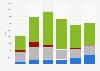 Manganese import volume United Kingdom (UK) 2009-2014