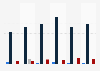 Mica import volume United Kingdom (UK) 2009-2014