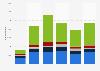Molybdenum import value United Kingdom (UK) 2009-2014