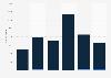 Nickel export volume United Kingdom (UK) 2009-2014