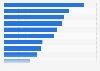 UK omnichannel survey: factors influencing in-store over online purchases 2015