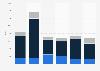 Sillimanite import volume United Kingdom (UK) 2009-2014