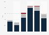 Silver export volume United Kingdom (UK) 2009-2014