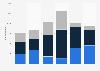 Tantalum and niobium import value United Kingdom (UK) 2009-2014