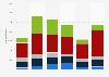Zinc export value United Kingdom (UK) 2009-2014