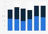 Ferromanganese import volume United Kingdom (UK) 2009-2014