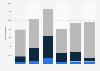 Magnesia export value United Kingdom (UK) 2009-2014