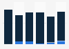 Unwrought magnesium export volume United Kingdom (UK) 2009-2014