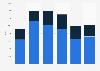 Unwrought nickel import volume United Kingdom (UK) 2009-2014