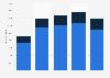 Unwrought nickel export volume United Kingdom (UK) 2010-2014