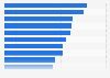 Malware: países de la UE con mayor tasa de frecuencia de ataques T4 de 2015