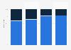 Verteilung der Pkw und Nutzfahrzeuge im Fuhrpark von Unternehmen in Deutschland 2014