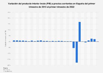 Producto interior bruto (PIB) trimestral ajustado en España 2013-2018