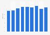 Harte Kernkapitalquote der Bank of America bis 2018